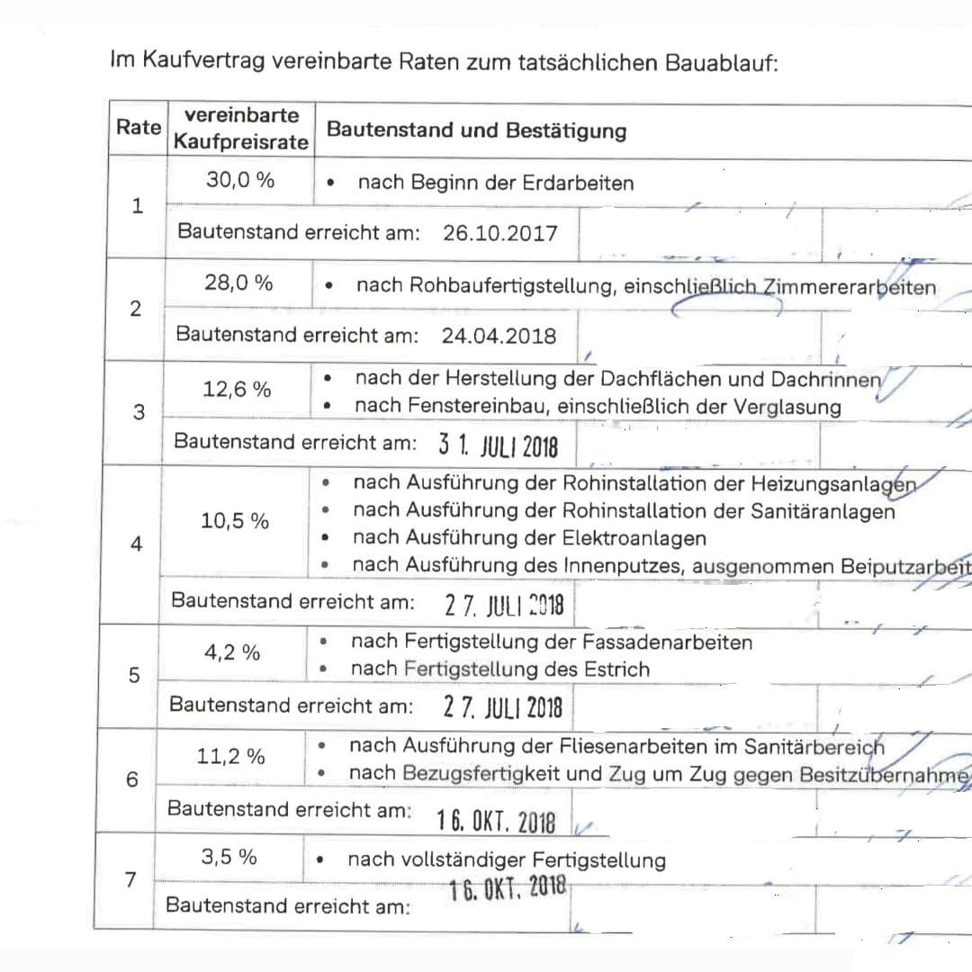 Строительство в Германии этапы оплаты